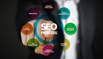 How Responsive Design Affects Your SEO