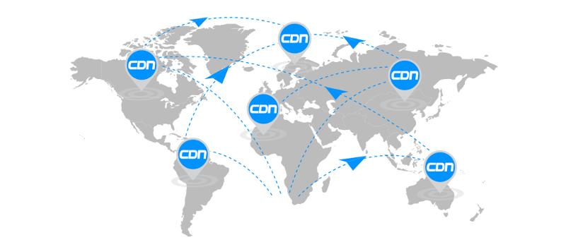 استفاده از شبکه توزیع محتوا (CDN)
